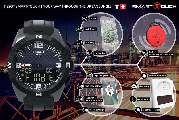1 Tissot Smart Touch Sản Phẩm Công Nghệ Cao Tại Sự Kiện Baselworld 2016