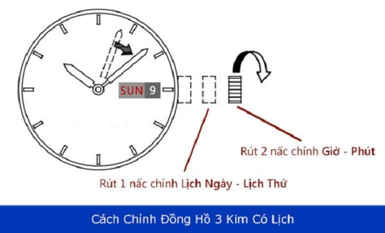 Hướng Dẫn Sử Dụng Đồng Hồ Tissot 1853 Chính Xác Nhất Từ A - Z - cách điều chỉnh đồng hồ 3 kim 1 lịch ngày